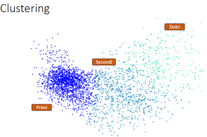 Clustering 1.png