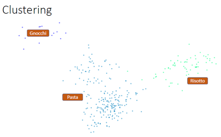 Clustering 2.png